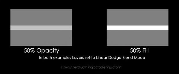 Understanding The Difference Between Layer Opacity & Fill and Brush Opacity & Flow in Photoshop
